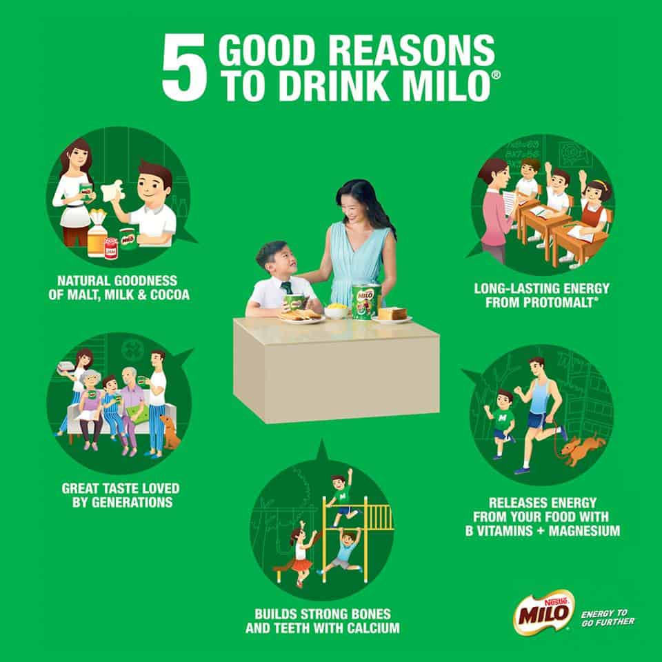 Milo 5 good reasons